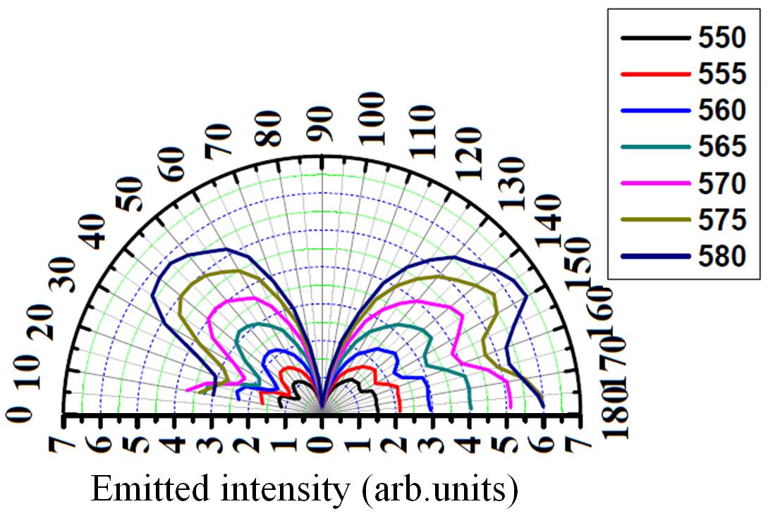 an analysis of laser Hidemi shigekawa, shoji yoshida, masamichi yoshimura and yutaka mera (april 18th 2012) laser-combined stm and related techniques for the analysis of nanoparticles/clusters, smart nanoparticles technology abbass a hashim, intechopen, doi: 105772/35283 available from:.